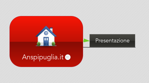 Mind Map: Anspipuglia.it