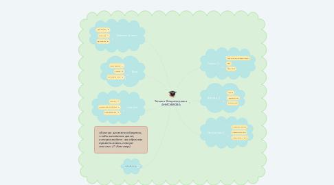 Mind Map: Татьяна  Владимировна  АНИСИМОВА