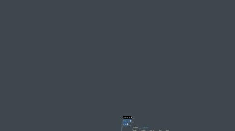 Mind Map: Vampiro