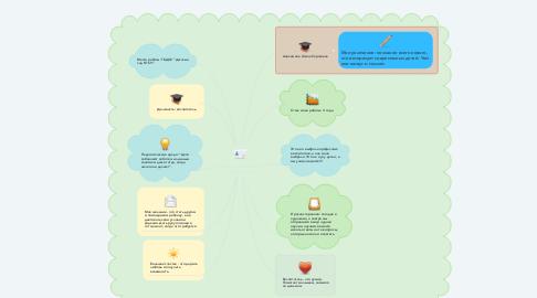 Mind Map: Моя визитная карточка -  воспитателя!