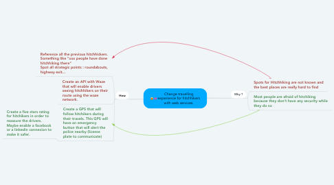 Mind Map: Change travelling experience for hitchhikers with web services.
