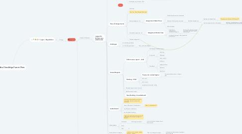 Mind Map: Tata ClassEdge Parent Flow