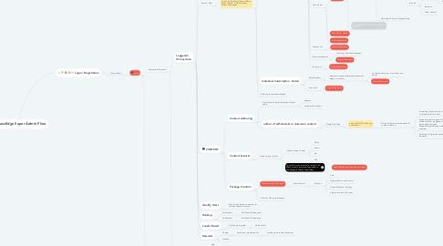 Mind Map: Tata ClassEdge Super Admin Flow