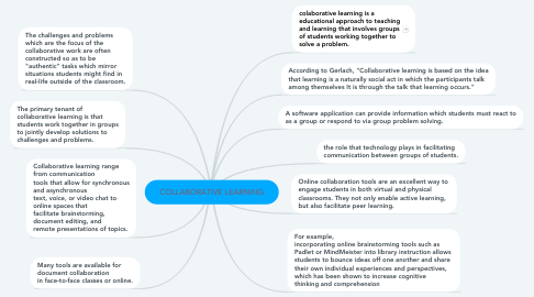 Mind Map: COLLABORATIVE LEARNING
