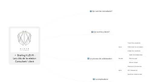 Mind Map: ⚡️ Briefing KLEVR : Les clés de la relation Consultant / client