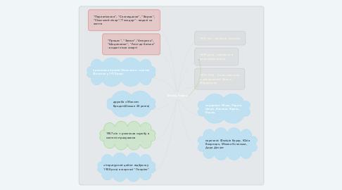 Mind Map: Франц Кафка