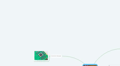 Mind Map: Procesadores de distintos dispositivos.