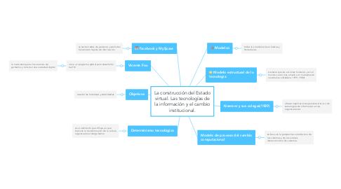 Mind Map: La construcción del Estado virtual. Las tecnologías de la información y el cambio institucional.