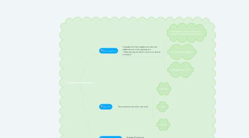 Mind Map: Сумина Виолетта Игоревна