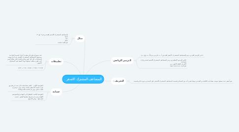 Mind Map: المضاعف المشترك الاصغر .