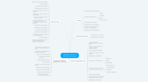 Mind Map: Pedagogisch-didactische wenken leerplan Engels