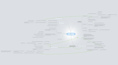 Mind Map: Dexia-getuigenissen