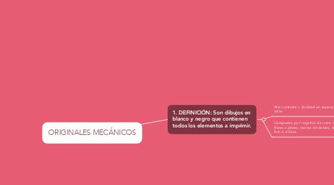 Mind Map: ORIGINALES MECÁNICOS