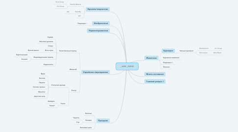 Mind Map: _user_name