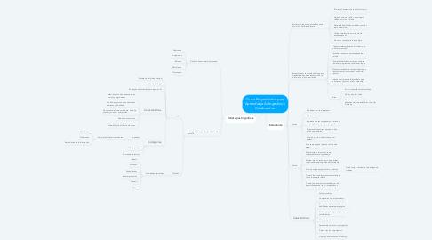 Mind Map: Curso Propedéutico para Aprendizaje Autogestivo y Colaborativo