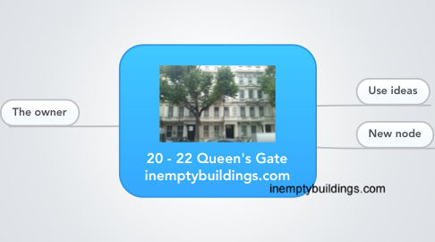 Mind Map: 20 - 22 Queen's Gate inemptybuildings.com