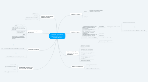 Mind Map: Challenge museum visit experience for teachers thanks to gaming.