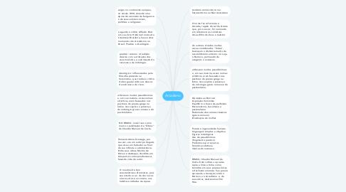 Mind Map: Arcadismo