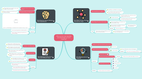 Mind Map: What are the main benefits and advantages of mind mapping?