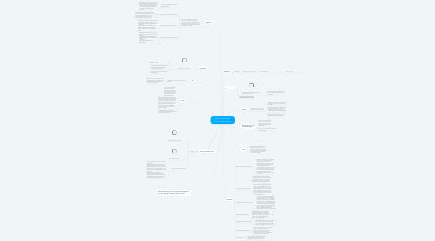 Mind Map: Remake mobile homes experience for your parents thanks to social networks.