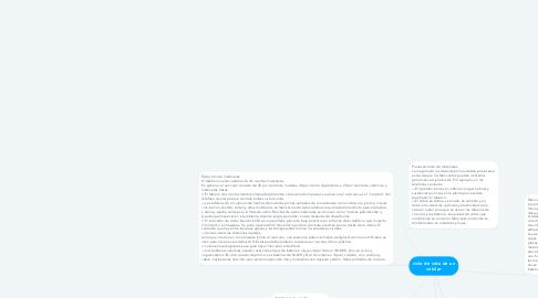 Mind Map: ciclo de vida de un celular