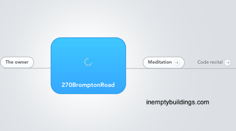 Mind Map: 270BromptonRoad