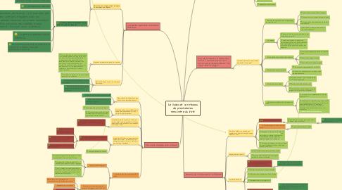 Mind Map: Le Galais et son réseau de prestataires rencontre du 11/11/18