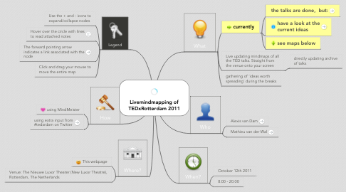 Mind Map: Livemindmapping of TEDxRotterdam 2011