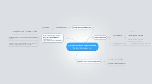 Mind Map: Дистанционное образование (группа методистов)