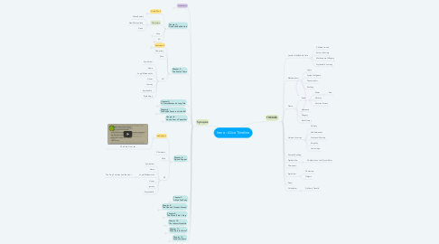 Mind Map: Irene - Alice Timeline