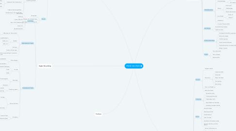 Mind Map: Medienwoche(n)