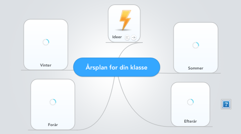Mind Map: Årsplan for din klasse