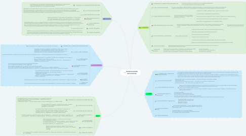 Mind Map: INNOVACIONES EDUCATIVAS