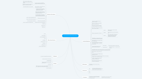 Mind Map: The Internet and World Wide Web