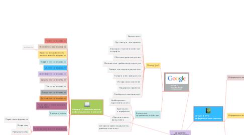 Mind Map: Лекции по информационным технологиям в профессиональной деятельности