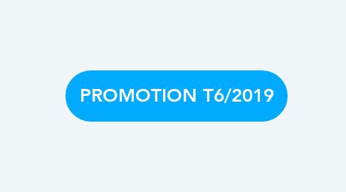 Mind Map: PROMOTION T6/2019