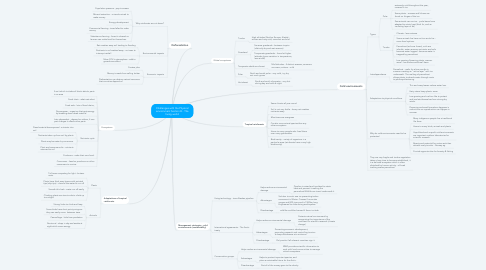 Mind Map: Challenges with the Physical environment Section B - The living world