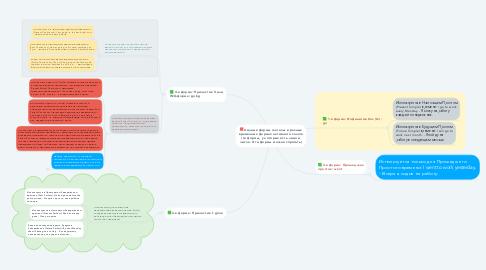 Mind Map: Личные формы глаголы в разных временных формах активного залога (те формы, у которых есть лицо и число. Эти формы можно спрягать)