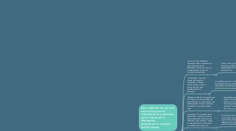 Mind Map: La ley, la obligación moral y la axiología ; su relación con la ética profesional