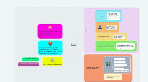 Mind Map: Pensamiento critico