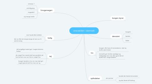 Mind Map: enevælden i danmark