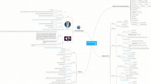 Mind Map: Rayan Morris PC's