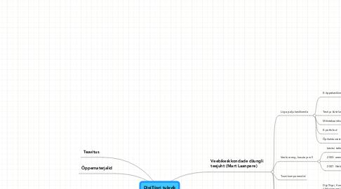 Mind Map: DigiTiigri tulevik09.-10.2009