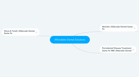 Mind Map: Affordable Dental Solutions