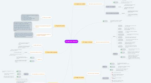 Mind Map: Se genial en Internet