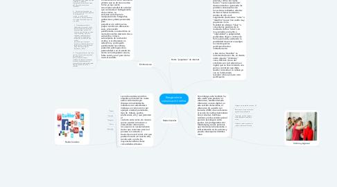 Mind Map: Riesgos de la  comunicación online.