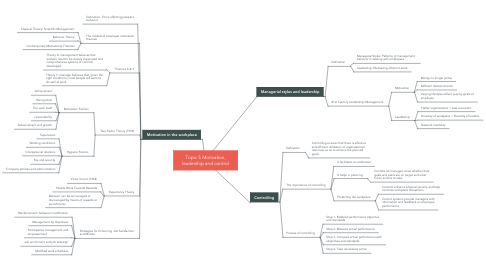 Mind Map: Topic 5 Motivation, leadership and control