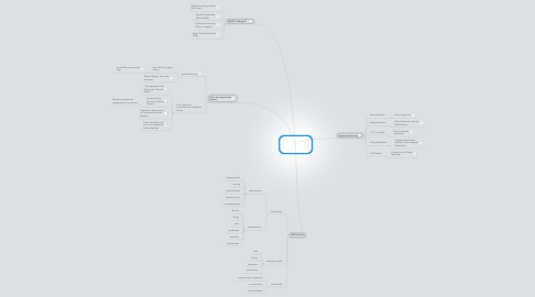 Mind Map: connecting the dots: #change11, #nmfs_f11, #cooplit