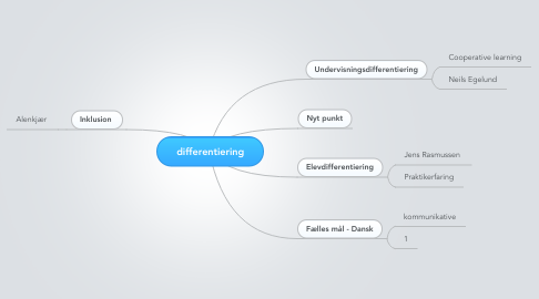 Mind Map: differentiering