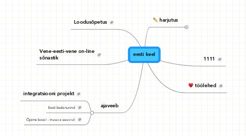 Mind Map: eesti keel
